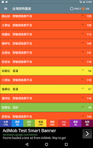 台灣即時霾害 (Taiwan PM2.5 & PM10) screenshot 17