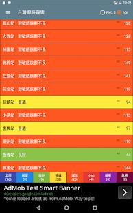 台灣即時霾害 Taiwan PM2.5, PM10, AQI  螢幕截圖 18