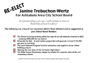 Photo: Postcard for School Board candidate (back)