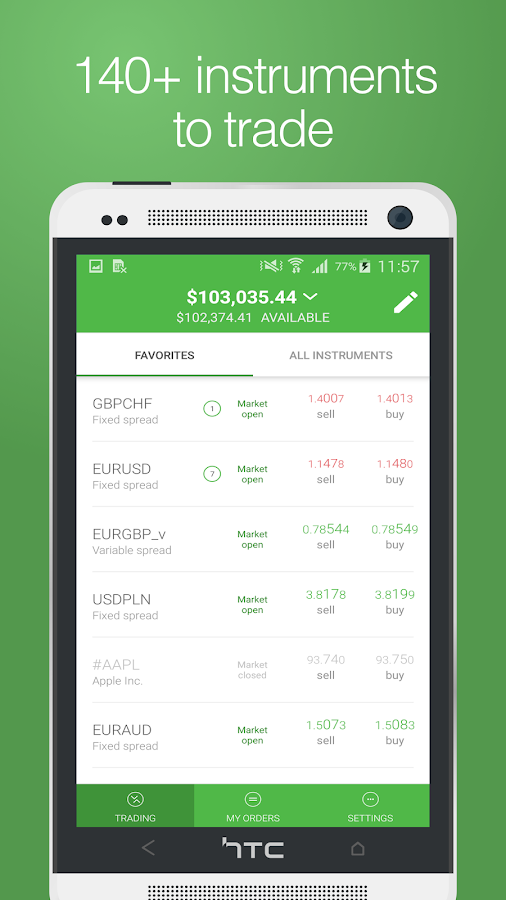 Forex4you Trading Platform- screenshot