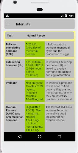 Download Lab Test - Medical Lab Test & Lab Values (Offline