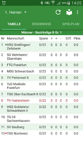 TV Hattersheim Handball