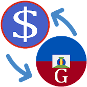 US Dollar to Haiti Gourde / USD to HTG Converter