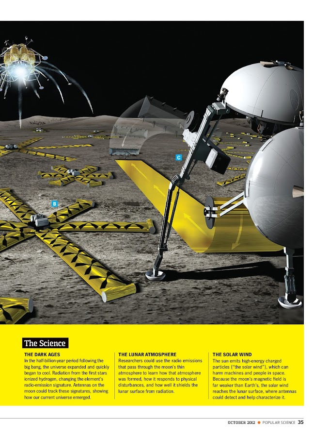 Popular Science- screenshot