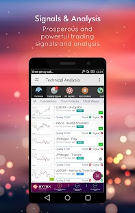 Forex signals & Stocks analysis & Options Trading Screenshot