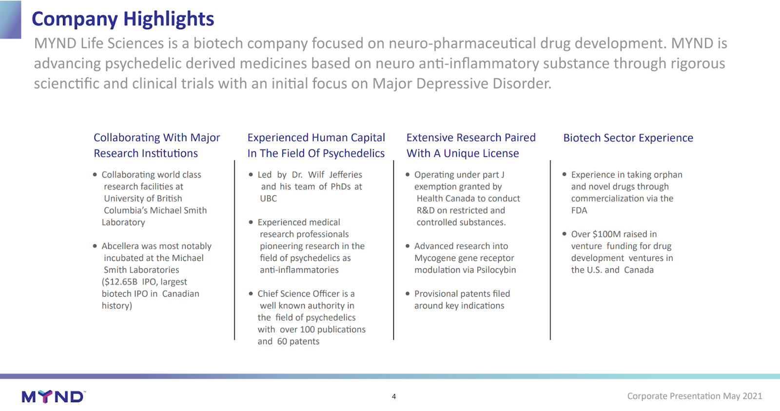MYND Life Sciences company focused on developing drugs for depression