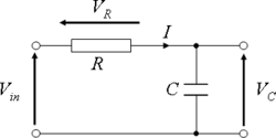Circuit RC série