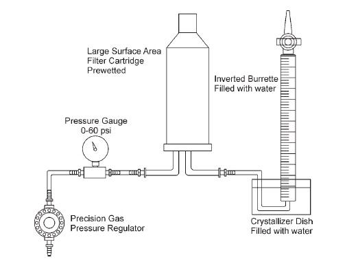 manual diffusive flow test.jpg