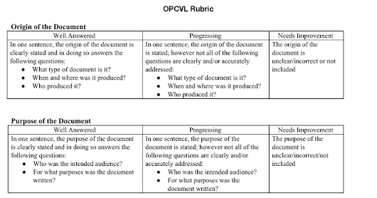 IB Document Analysis OPCVL Rubric