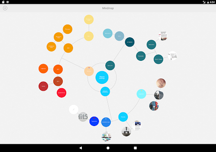 Mindly (mind mapping)- screenshot thumbnail