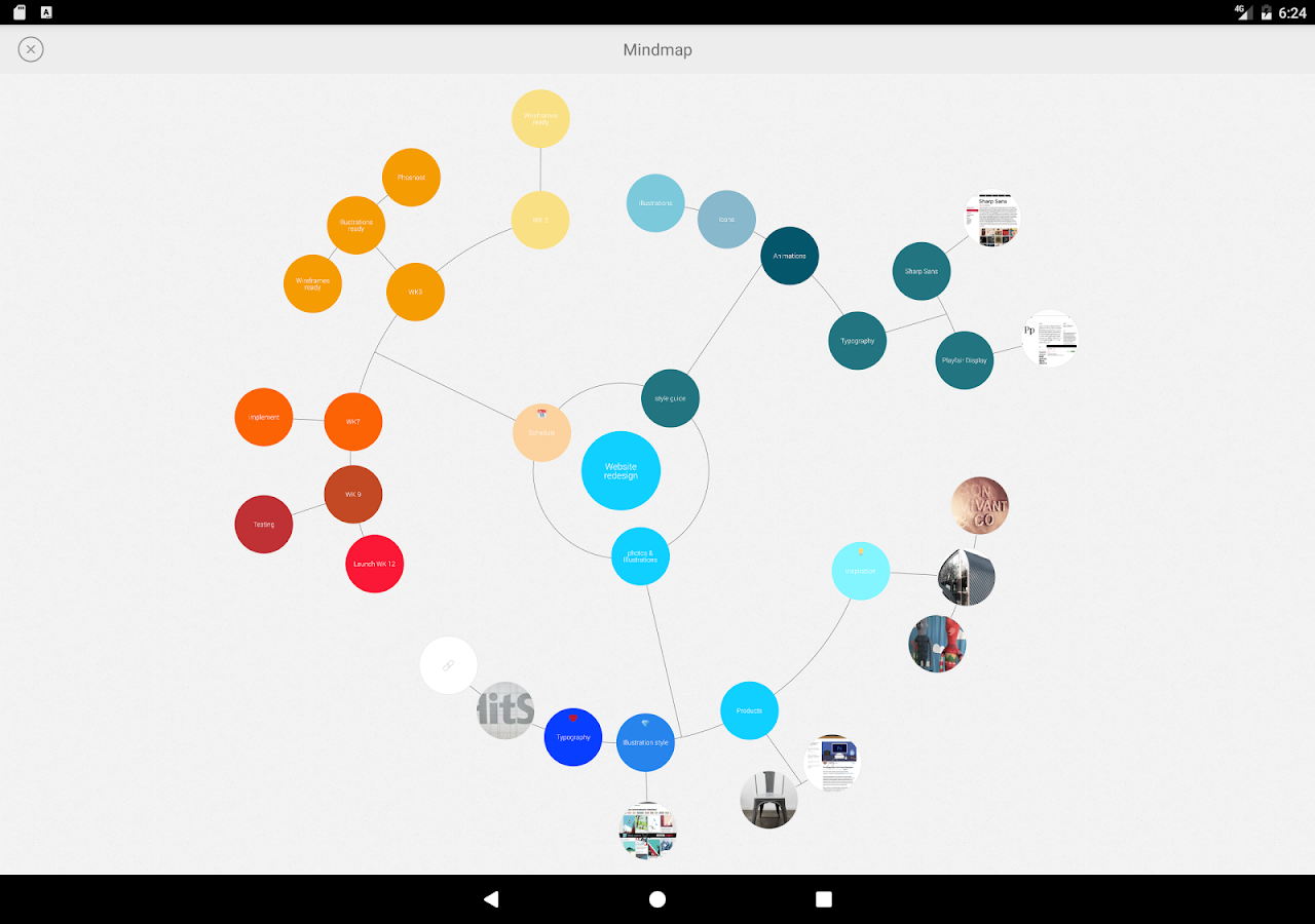 Mindly (mind mapping)- screenshot