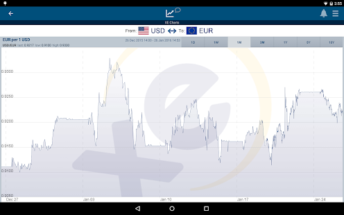 XE Currency Pro- screenshot thumbnail