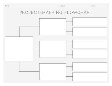 Project Flowchart - Flow Chart Template