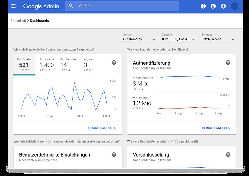 Sicherheits-Dashboards für die GoogleWorkspace
