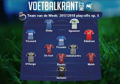 Na een bewogen speeldag in de play-offs is dit ons Team van de Week!