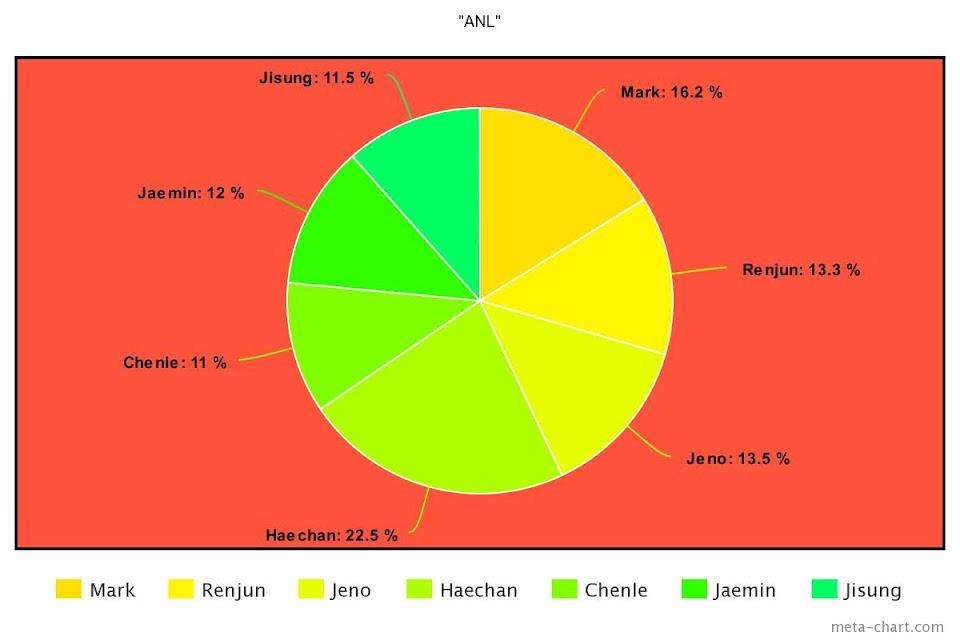 meta-chart - 2021-05-10T180439.884