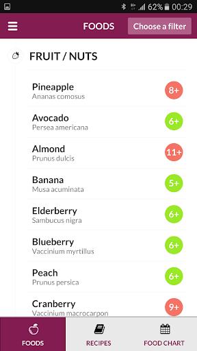 Baby Food Chart 1.2.9 screenshots 2