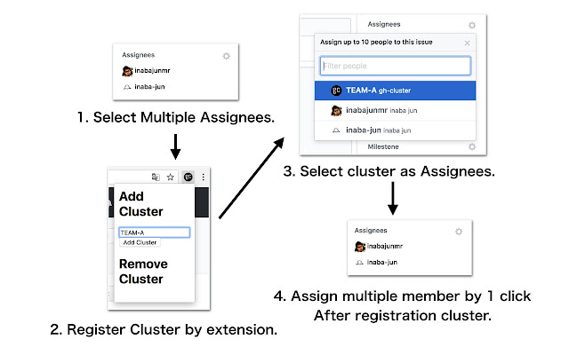 gh-cluster-assign