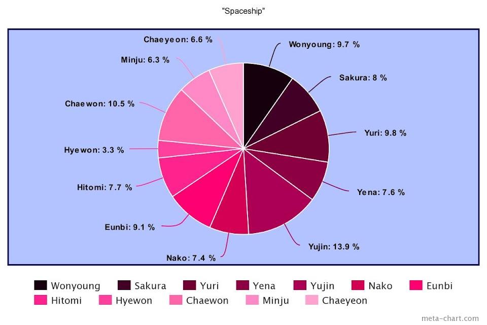 meta-chart (46)
