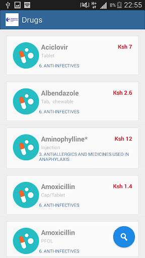 Kenya Drug Price