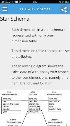 Learn Dwh Full 1.0 screenshots 3