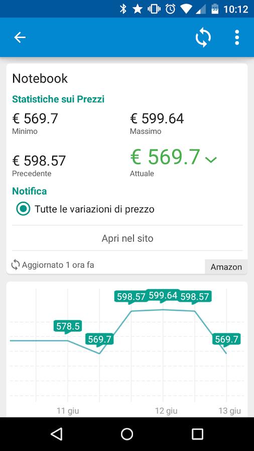 Prezzi SottoControllo - screenshot