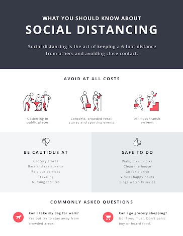 Social Distancing - COVID-19 template