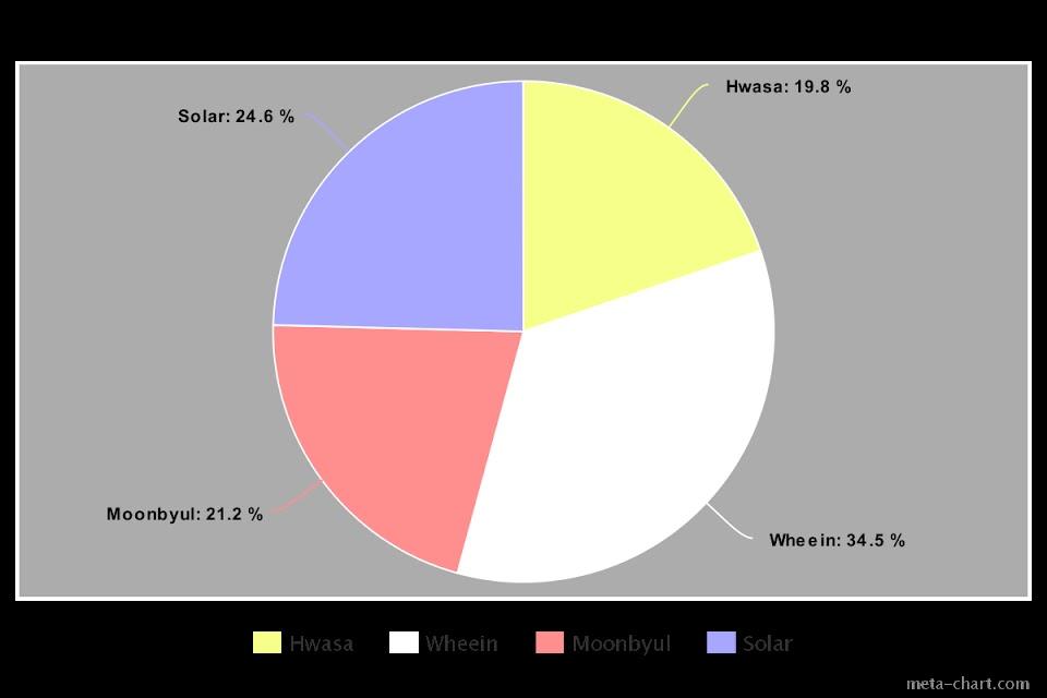 meta-chart (13)