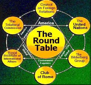 Roundtable-Chart-300x282.jpg