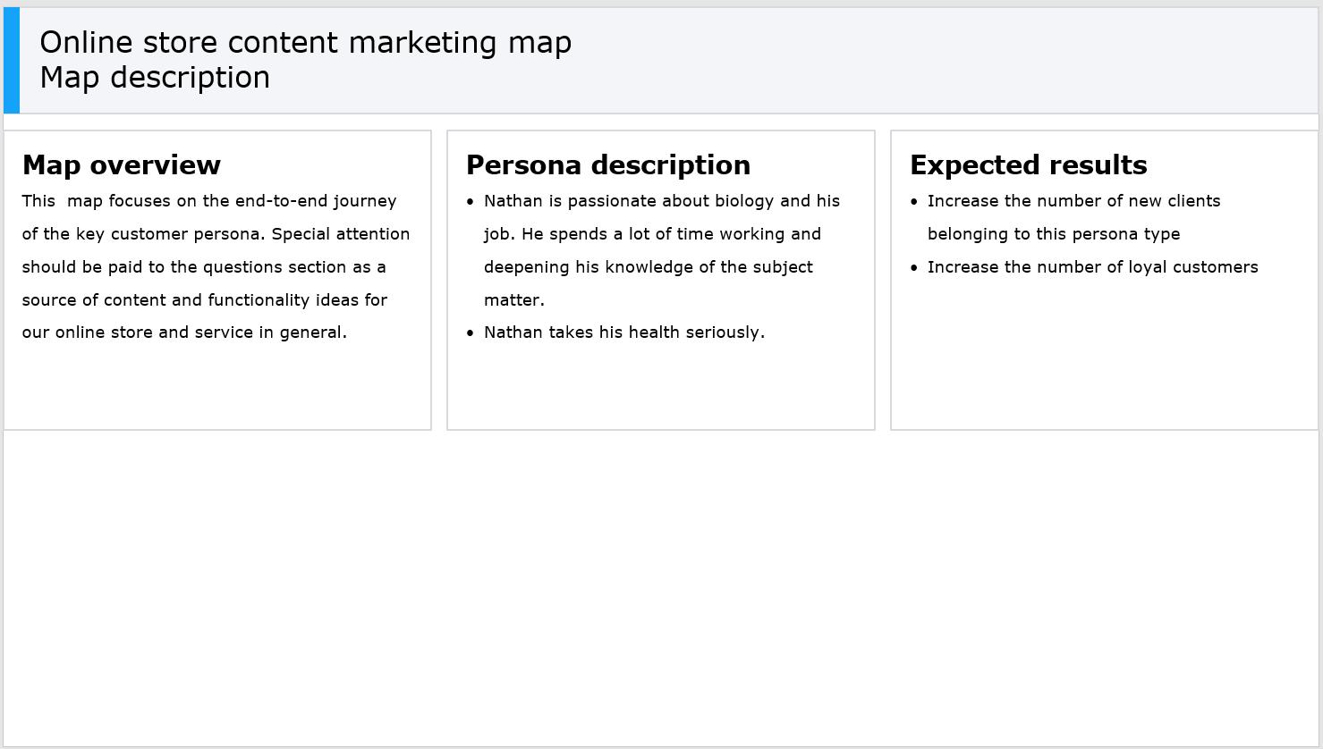 PowerPoint journey map slide