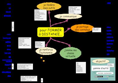 Atelier De Francais Guide Ressources Pour Benevoles Portail Humanitaire