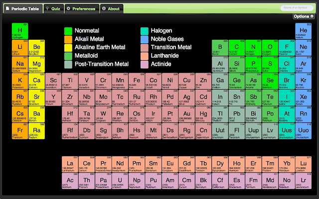 Useful Periodic Table Lite Chrome Web Store