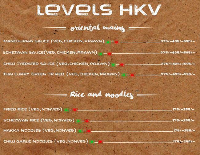 Levels HKV menu 7