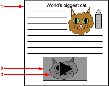 Diagrama de URL de una página