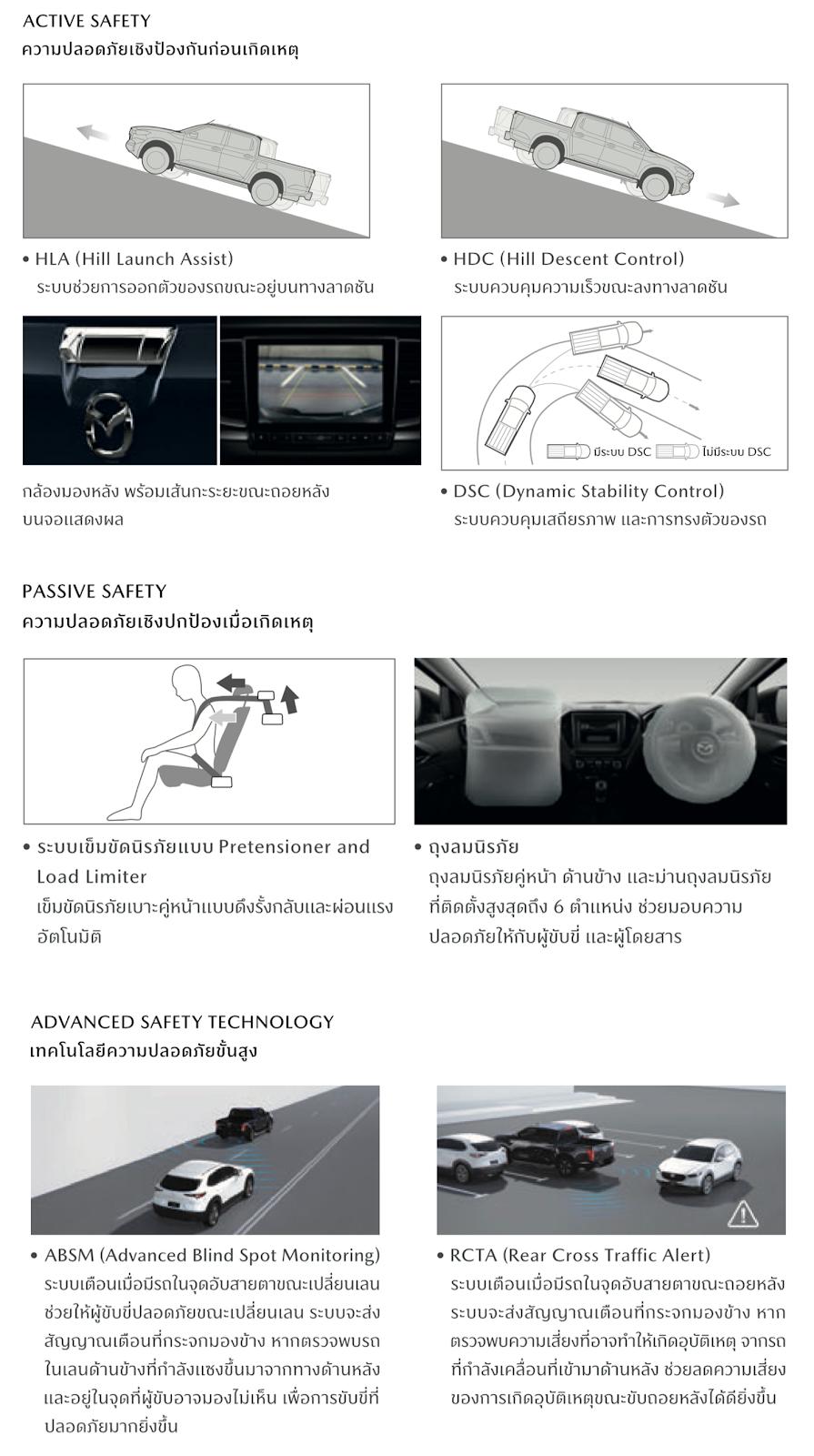 ระบบความปลอดภัยของรถยนต์ : Mazda BT-50 Double Cap