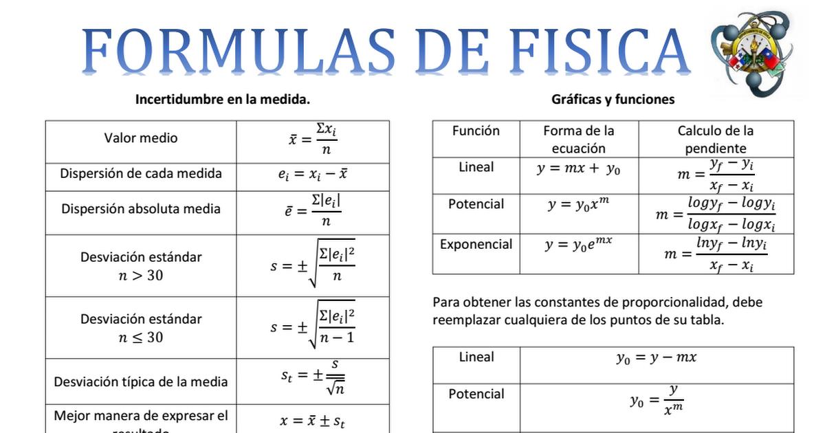 Preferência Formulas de Física (1).pdf - Google Drive MM25