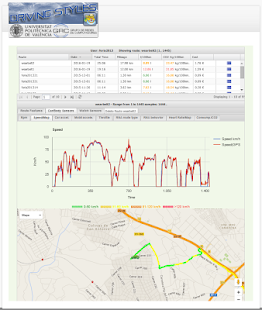 DrivingStyles OBD-II Behavior- screenshot thumbnail