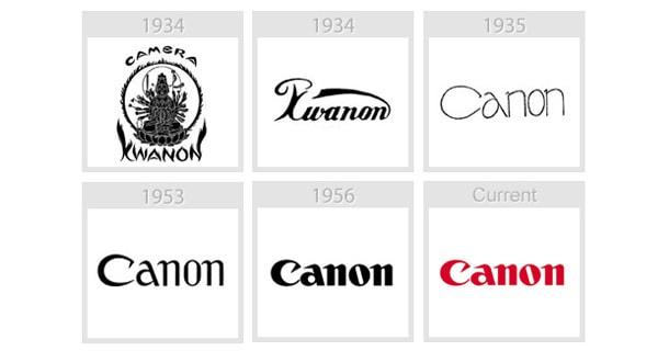Lịch sử logo Canon