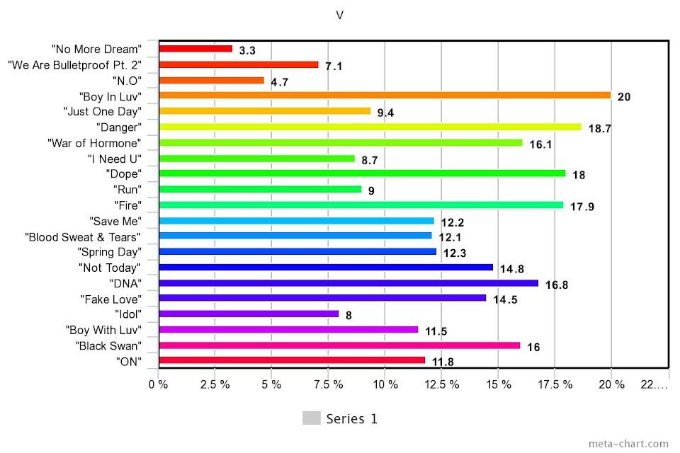 meta-chart - 2020-07-13T205437.615