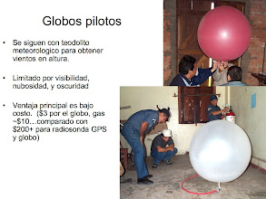 Photo: basics of pilot balloons - for wind profile determination by tracking with theodolite