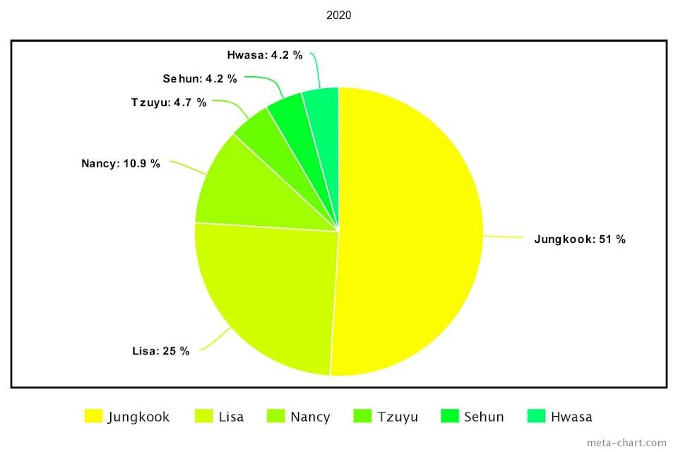 meta-chart - 2021-03-01T193224.206