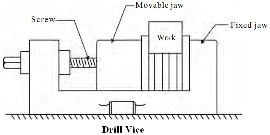 Work Holding Devices in Drilling Machine