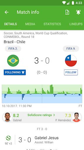 SofaScore: Soccer Scores, Stats & Live Sports App 5.82.9 Screenshots 3