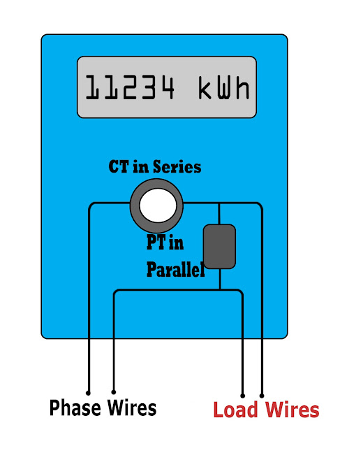 1 Phase Digital Energy Meter