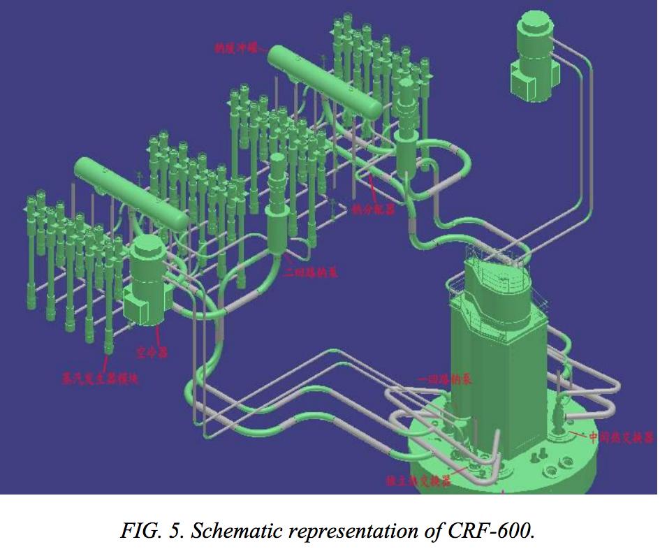 Долгие быстрые реакторы, часть II