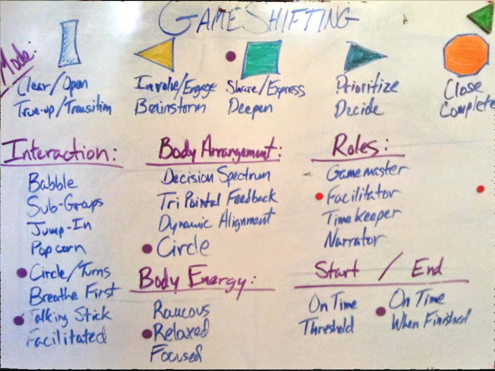 gameshifting_at_alf_summer_2014-1.jpg