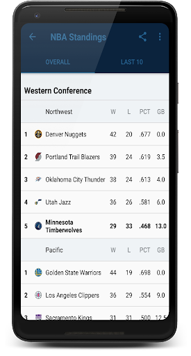 Minnesota Timberwolves: Livescore & News 2.0.3 screenshots 2