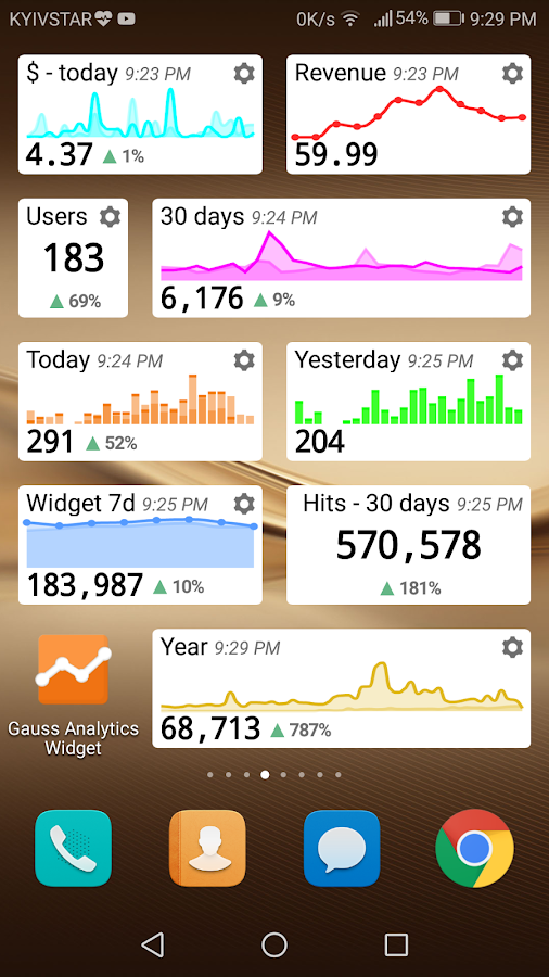 Widget for Google Analytics- screenshot