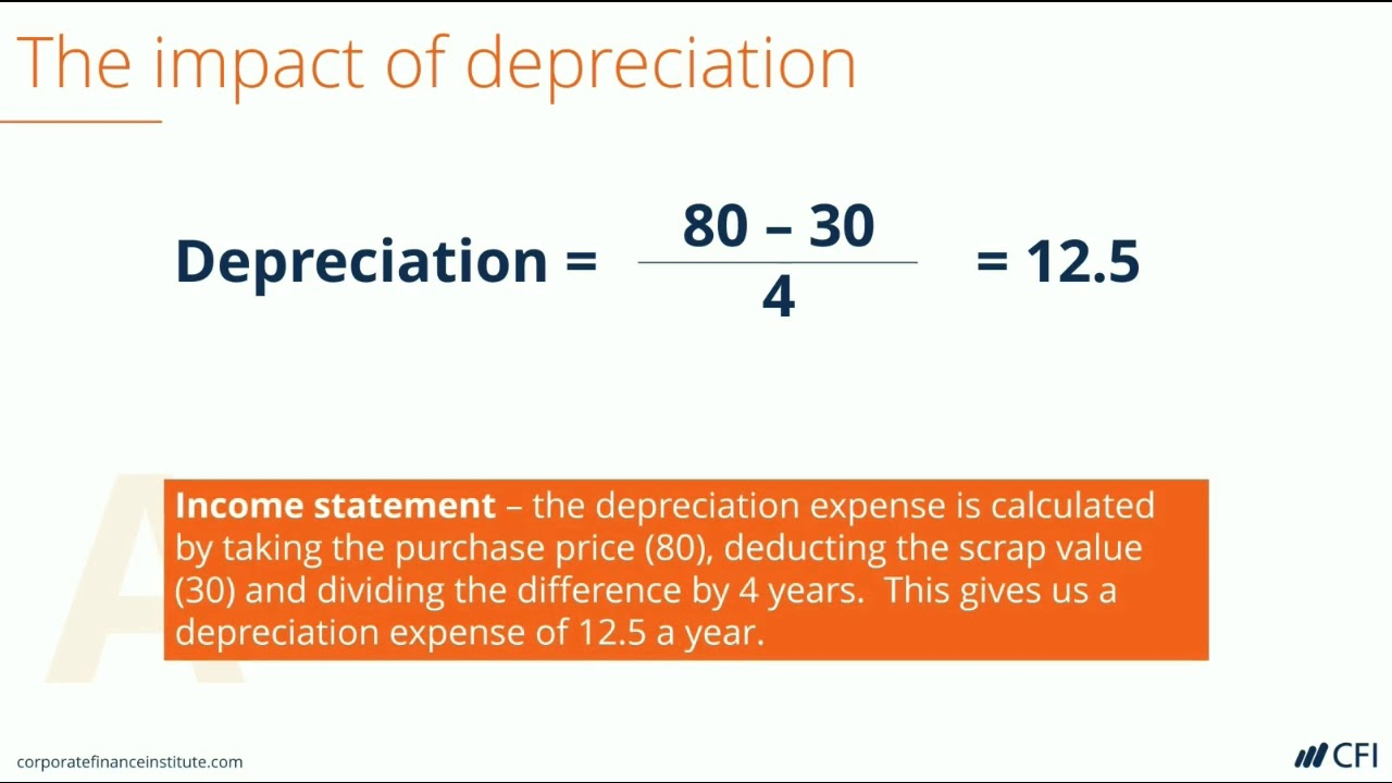 How to Calculate Depreciation: The Ultimate Chip Stacking Guide