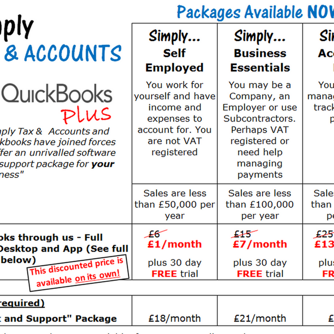 Simply Tax and Accounts - Accountant